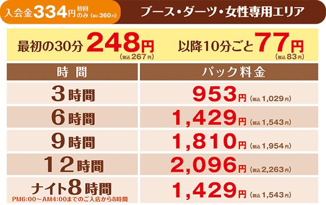 快活クラブ成田駅前店の料金